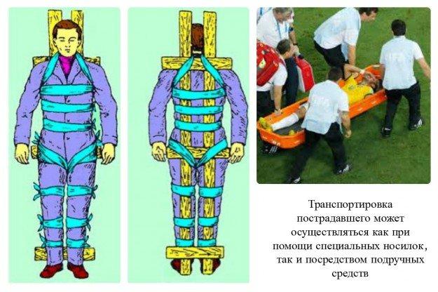 Главно, чтобы при транспортировке травмированного, его спина имела жесткую опору