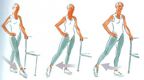Примеры упражнений для реабилитации после перелома лодыжки со смещением