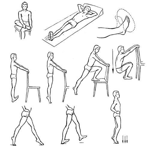 Примерные упражнения при реабилитации после перелома пятки
