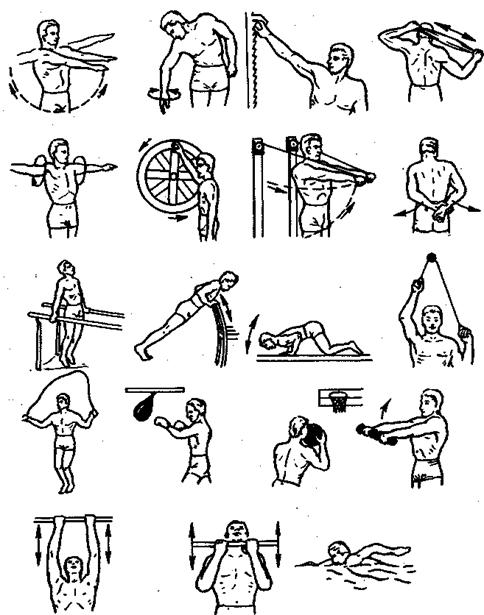 Изображение - Восстановительная гимнастика после вывиха плечевого сустава image005