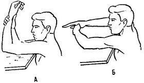 Помощь здоровой рукой при переломе (схема)