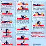 остеохондроз лечение в домашних условиях