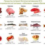 Продукты-источники витамина В12