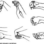 Движения кистями рук