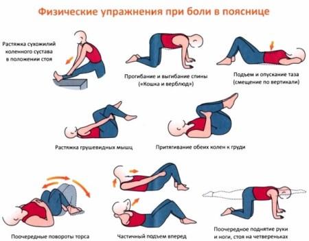 Упражнения доктора Бубновского для поясницы