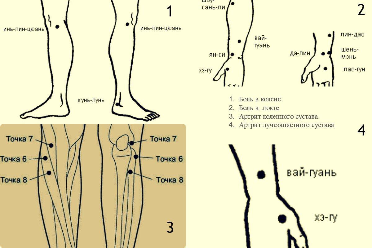 Болит спина при сгибе шеи