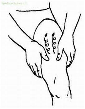 движения при массаже ног