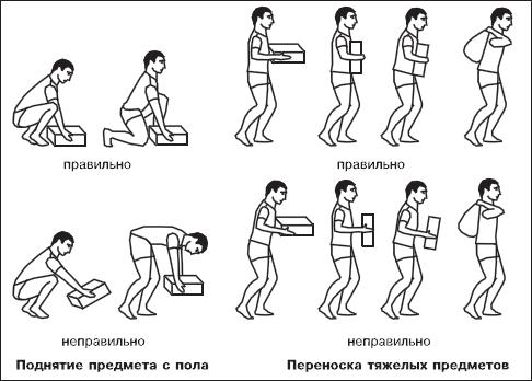 Как правильно поднимать тяжести