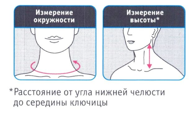 схема измерения шеи