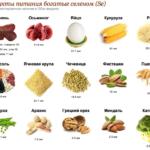 Продукты-источники селена