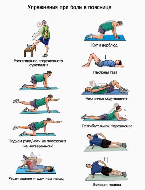 Упражнения при боли в пояснице при остеохондрозе