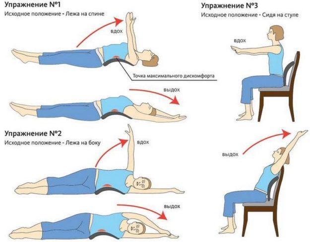 Упражнения для шейно-грудного отдела
