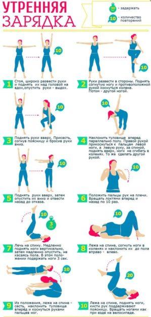 Утренняя зарядка для спины